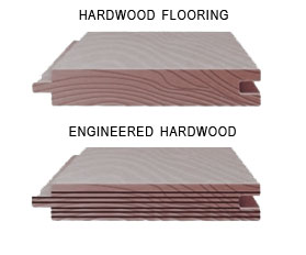 Wood Flooring: Solid & Engineered Hardwood Flooring Differences